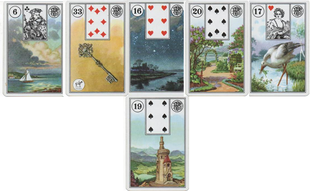 Piatnik Lenormand 6 Clouds - 33 Key - 16 Stars - 20 Garden - 17 Storks - 19 Tower http://livingwithcards.com