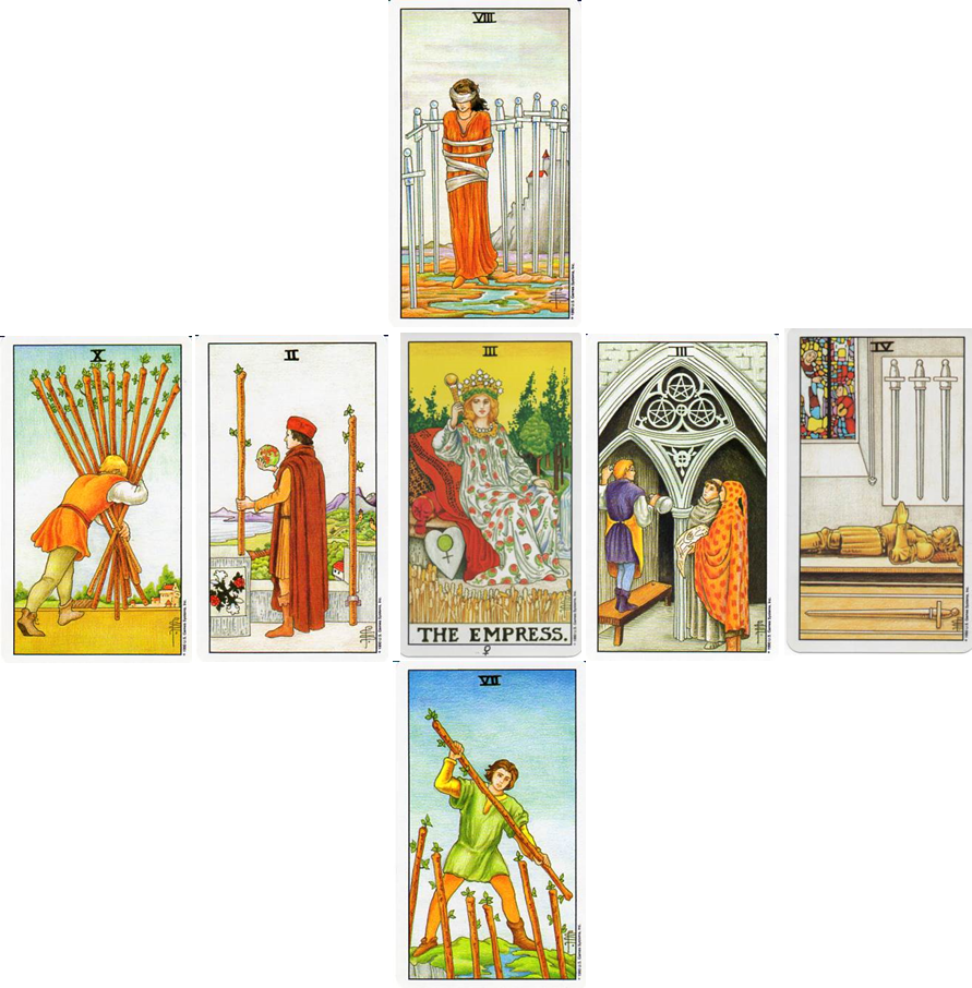 Overview tarot spread Universal Waite tarot deck