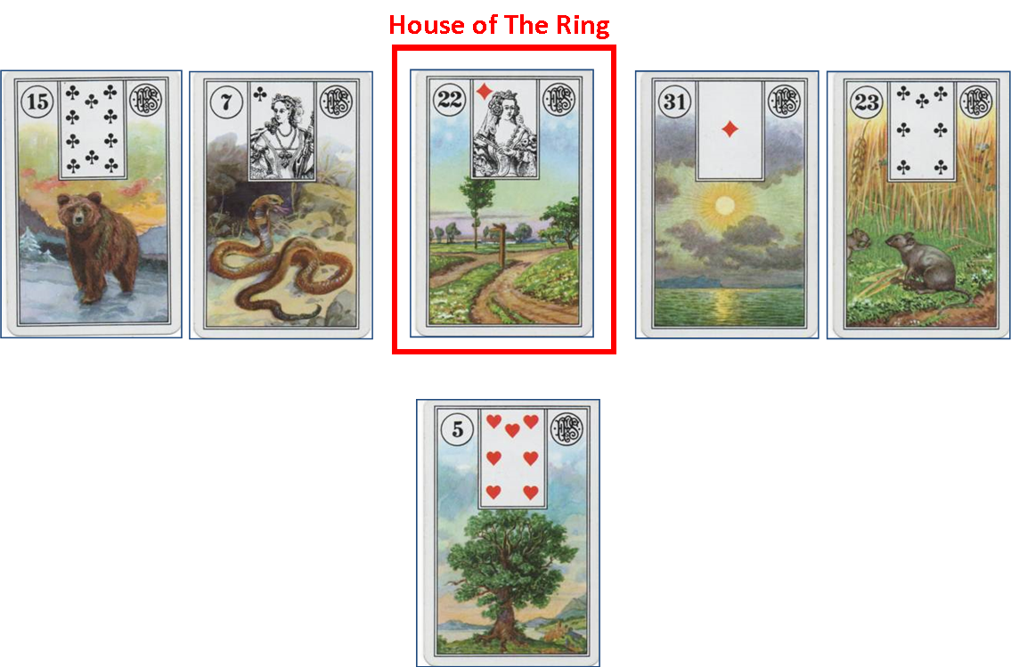 Piatnik Lenormand: 15 Bear - 7 Snake - 22 Crossroads - 31 Sun - 23 Mice - 5 Tree http://livingwithcards.com