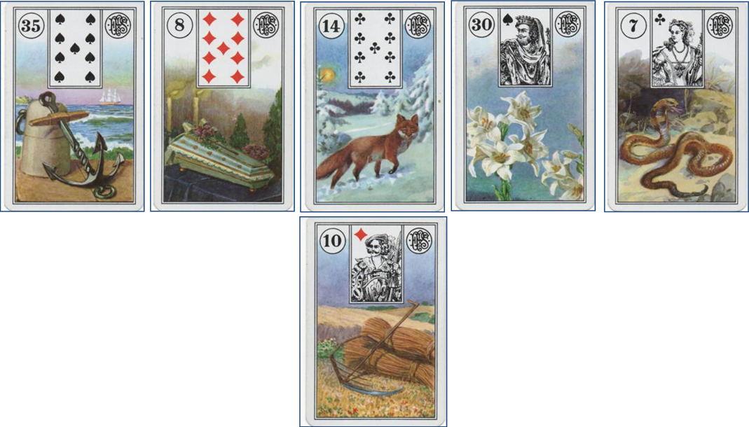 Forensic Cartomancy Lenormand card reading: Jesse Wilson Dead or Alive? 35 Anchor - 8 Coffin - 14 Fox - 30 Lilies - 7 Snake - 10 Scythe http://livingwithcards.com